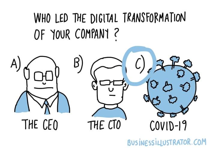 Joke comic of digital transformation in industry by COVID-19